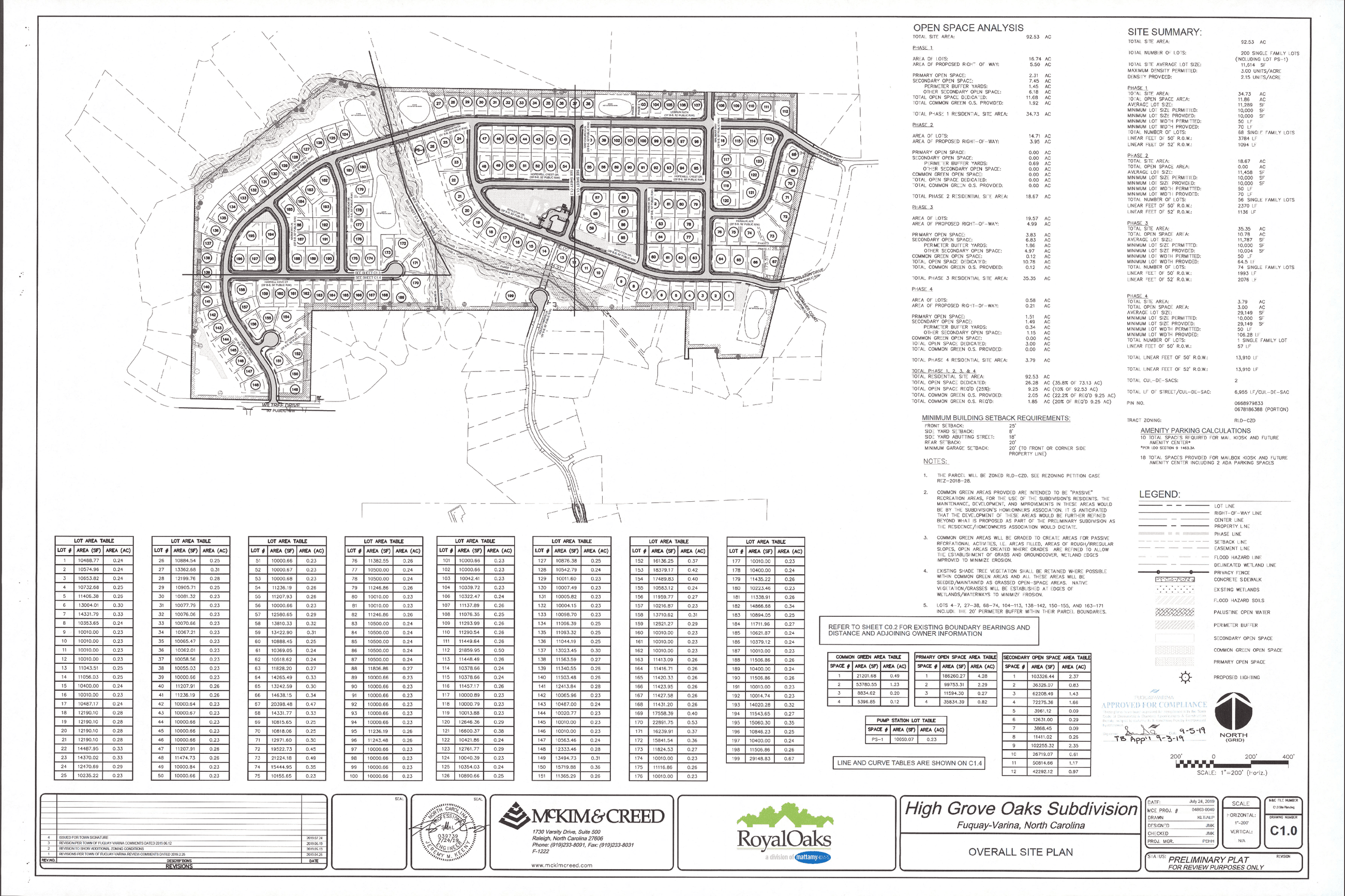 High Grove Oaks- Site Plan