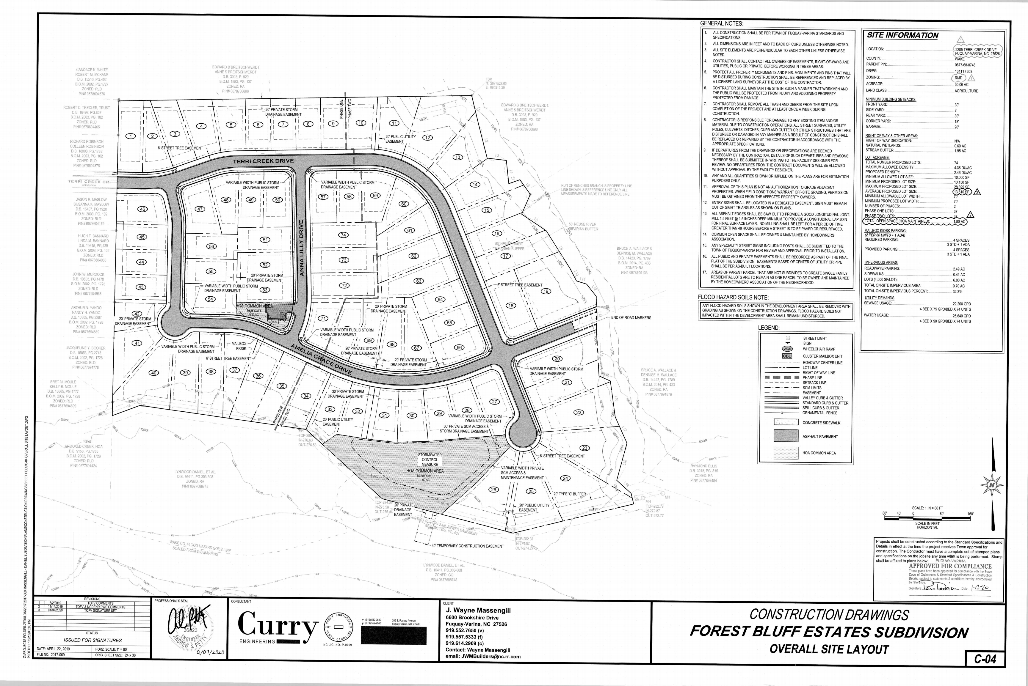 Forrest Bluffs Estate- Subdivision Plan